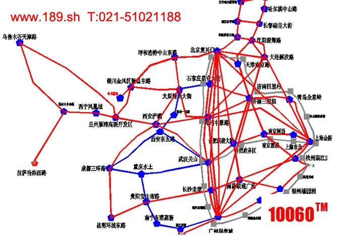 OTN网络架构