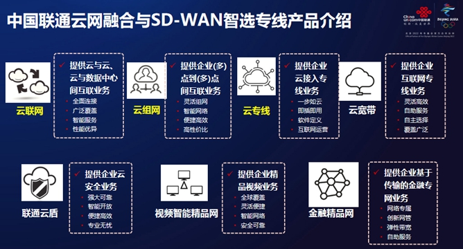 sd-wan-unicom-7